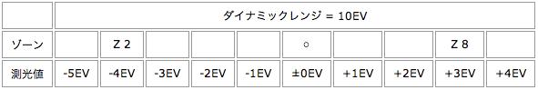 19a56f6dee2c1f4c9d49ca158f236d43